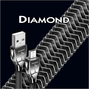 High-End Audio NYC   AudioQuest-Mini-USB-Diamond